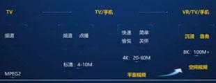 正在常态化的网络直播与华为视频3.0+