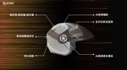 科技助力骑行:紫光展锐定义智能头盔新标准